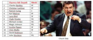 Chuck Daly2